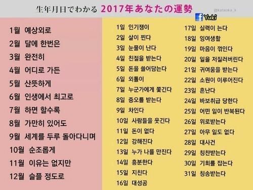 2017年あなたの運勢_韓国語.jpg