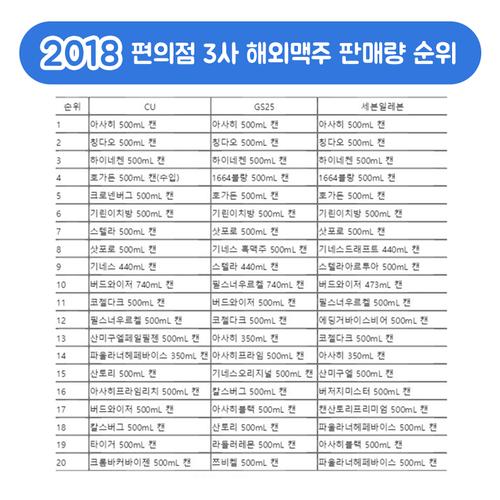 2018コンビニ3社.png