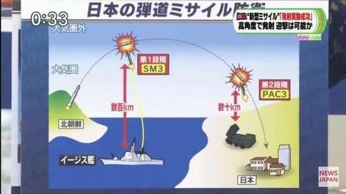 北朝鮮ミサイルのせいで17.jpg