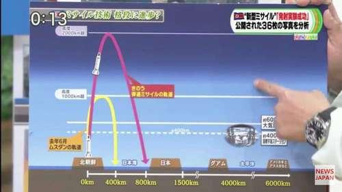 北朝鮮ミサイルのせいで2.jpg