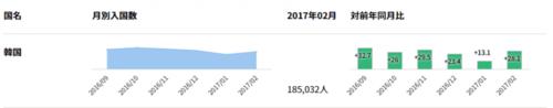 日本のトップ1海外旅行は韓国2.png