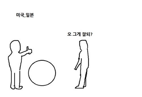 日本・アメリカと韓国の創業の違い1.jpg