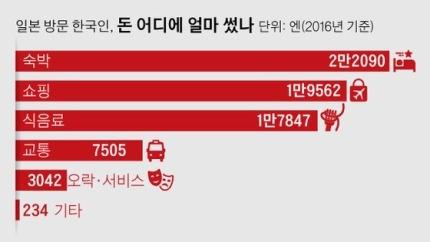 日本旅行の外国人観光客の変化3.jpg