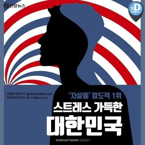 韓国自殺率1_a1e489aa8bba53d9cb5f2a9ae1174780.jpg