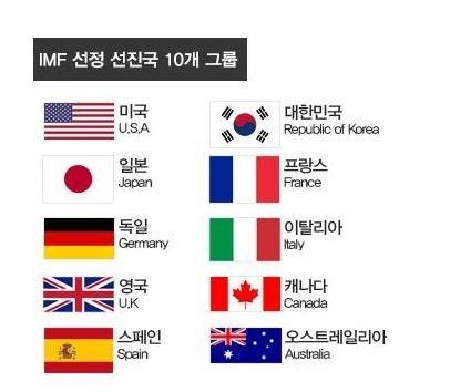 IMFが選んだ先進国0%3B19.jpg