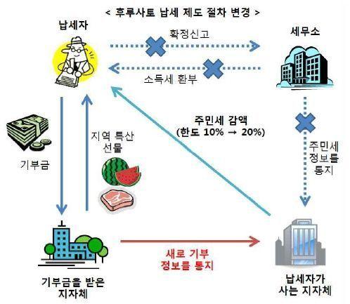 hometown-tax.jpg